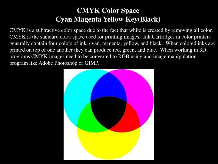 CMYK Color Space