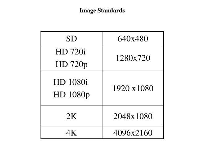 Image Standards