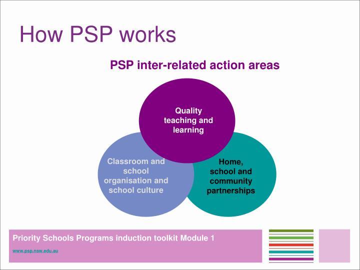 How PSP works