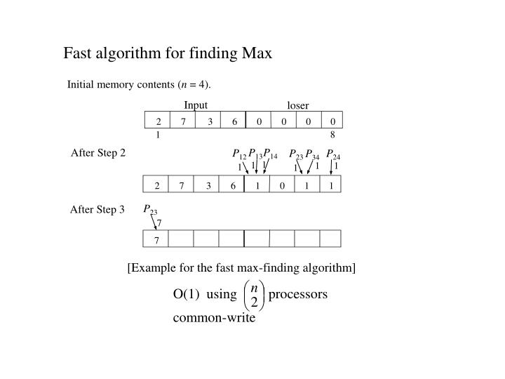 Fast algorithm for finding Max