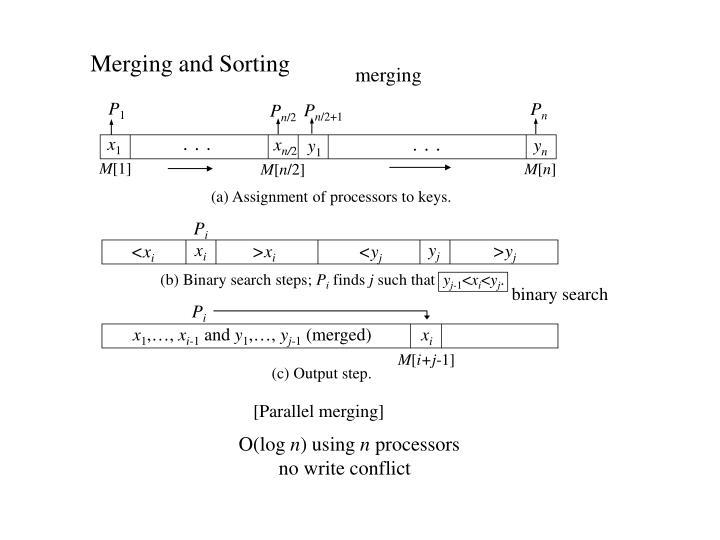 Merging and Sorting