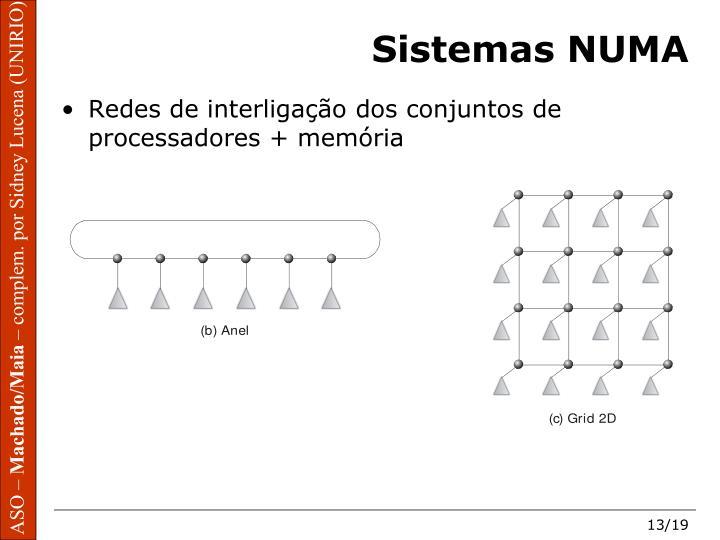Sistemas NUMA