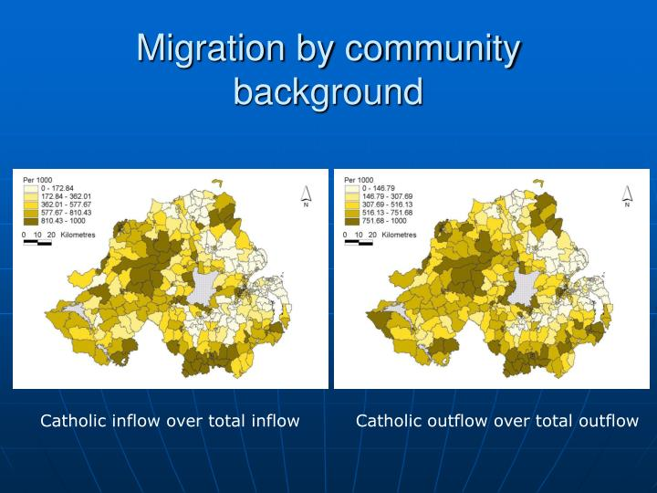 Migration by community background