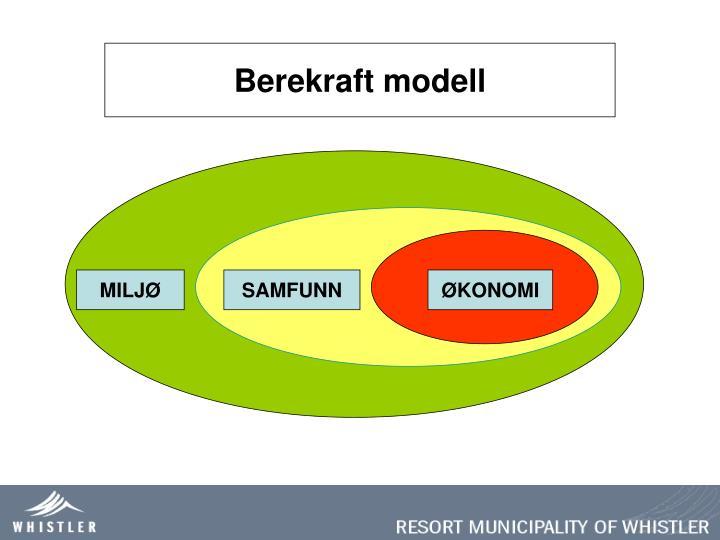 Berekraft modell
