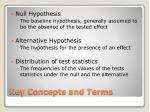 key concepts and terms1
