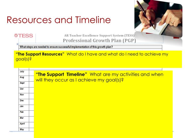 Resources and Timeline