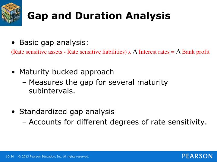 Gap and Duration Analysis