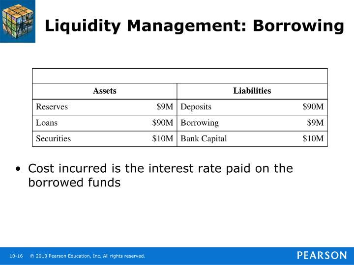 Liquidity Management: Borrowing