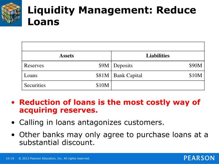 Liquidity Management: Reduce Loans