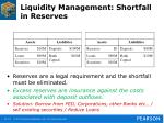 liquidity management shortfall in reserves