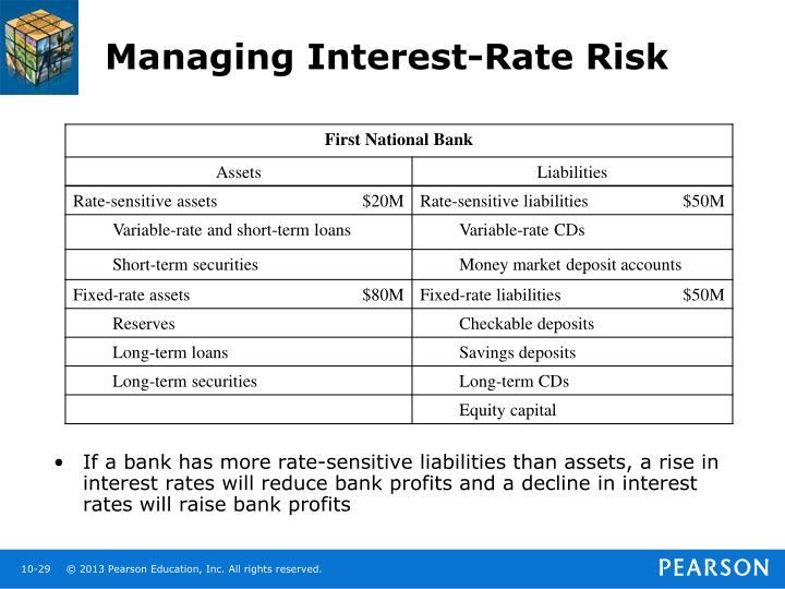 Managing Interest-Rate Risk
