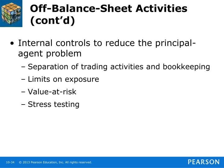 Off-Balance-Sheet Activities (cont'd)
