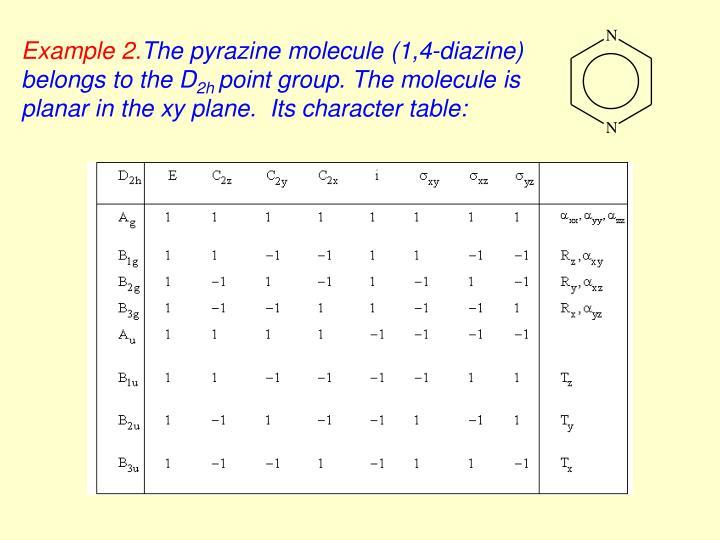 Example 2.