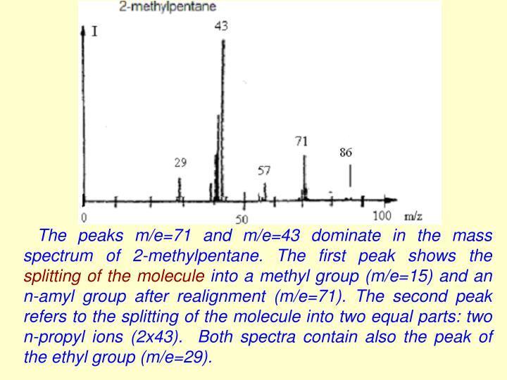 The peaks m/e=71 and m/e=43 dominate in the mass spectrum of 2-methylpentane. The first peak shows the