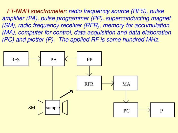 FT-NMR spectrometer