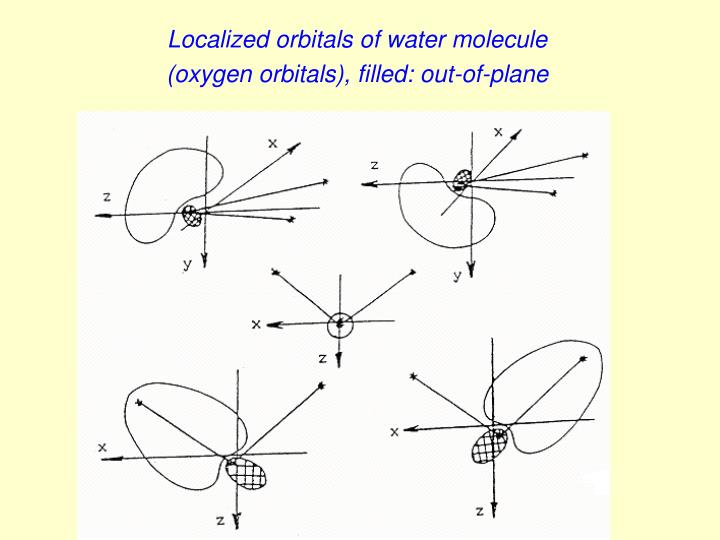 Localized orbitals of water molecule