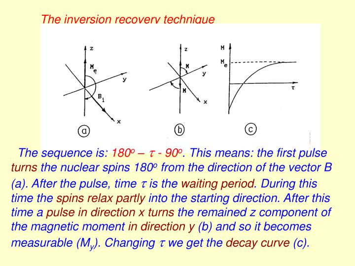 The inversion recovery technique
