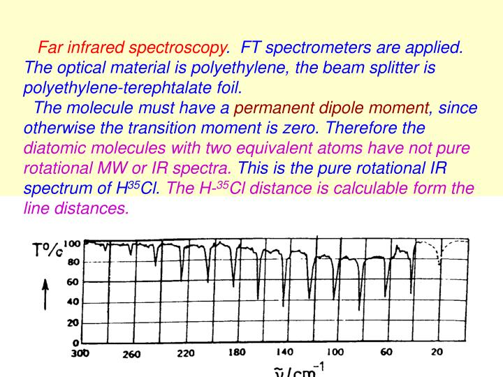 Far infrared spectroscopy
