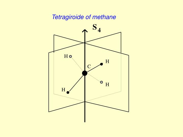 Tetragiroide of methane