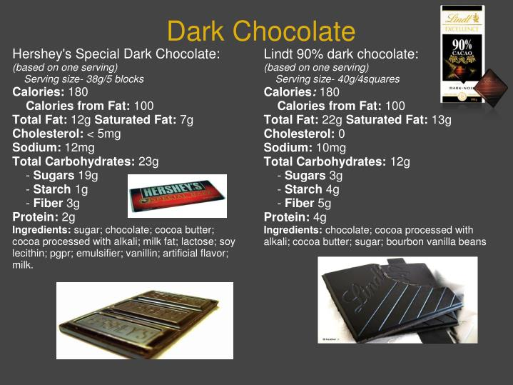 Hershey's Special Dark Chocolate: