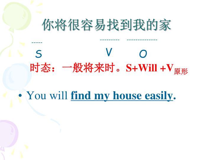 你将很容易找到我的家