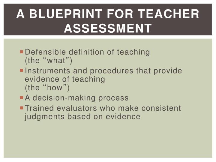 A Blueprint for Teacher Assessment
