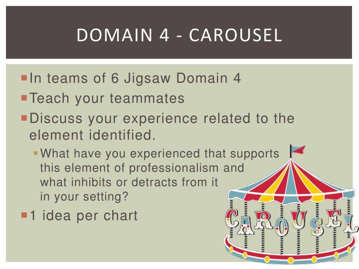 Domain 4 - Carousel