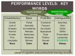performance levels key words4