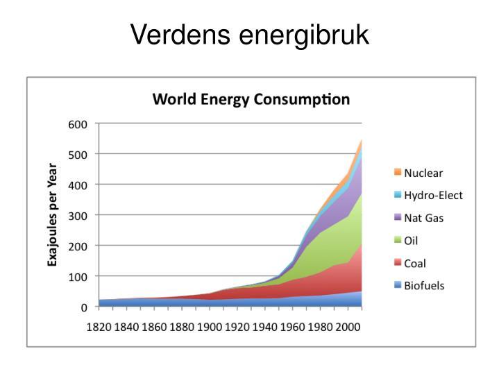 Verdens energibruk