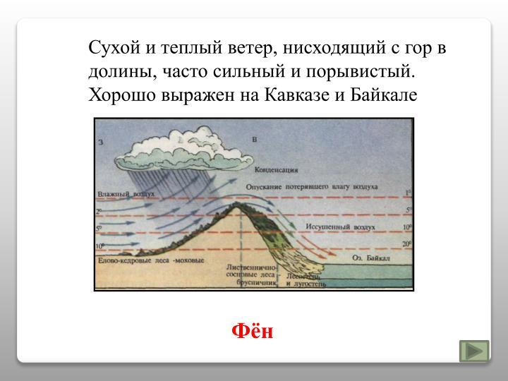 Сухой и теплый ветер, нисходящий с гор в долины, часто сильный и порывистый. Хорошо выражен на Кавказе и Байкале