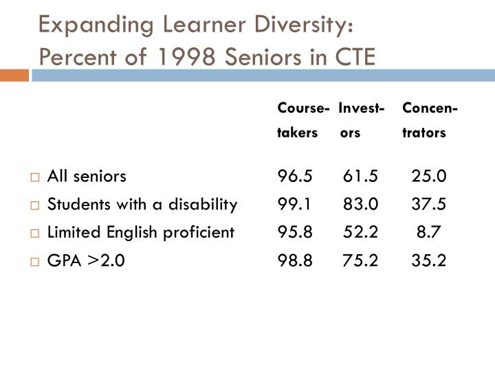 Expanding Learner Diversity: