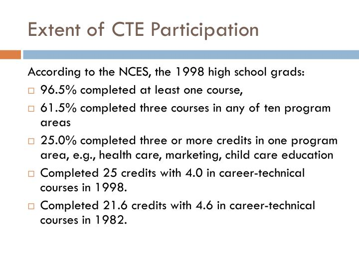 Extent of CTE Participation