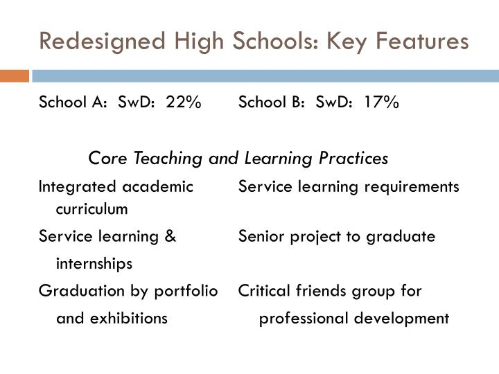 Redesigned High Schools: Key Features