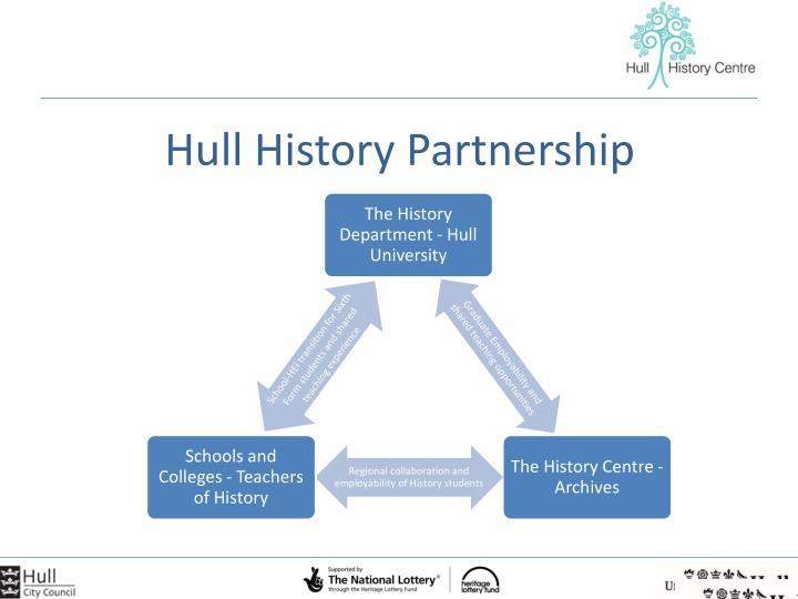 Hull History Partnership