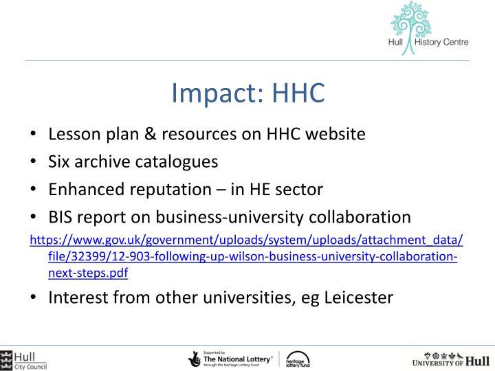 Impact: HHC