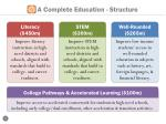 a complete education structure
