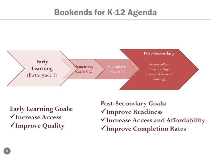 Bookends for k 12 agenda
