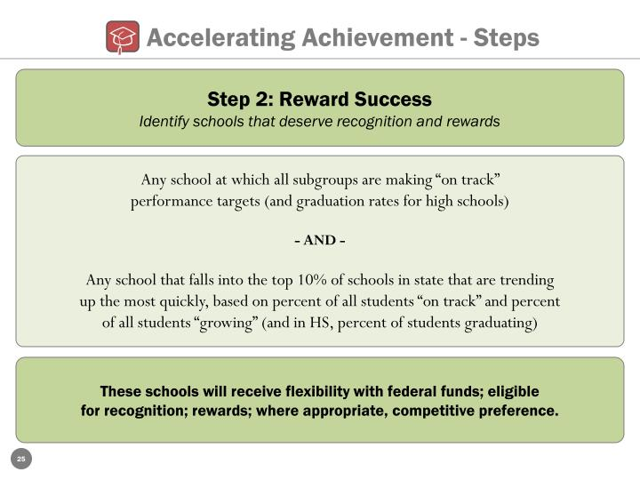 Accelerating Achievement