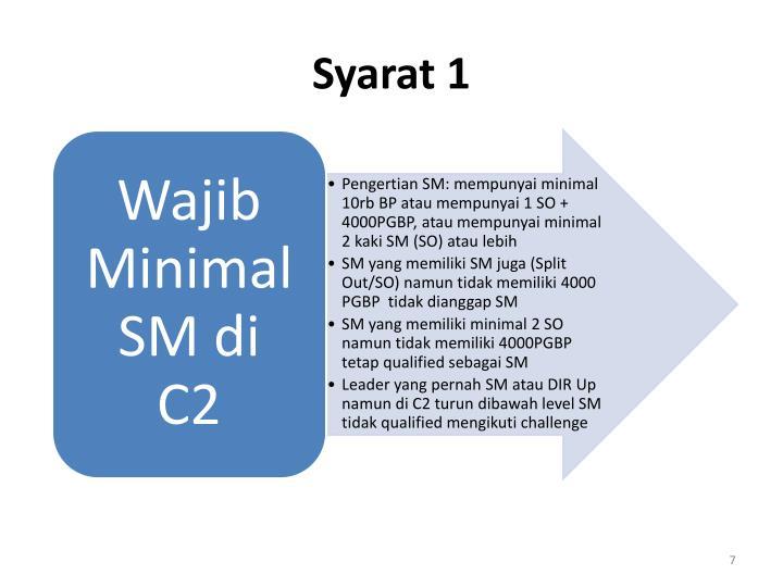 Syarat 1