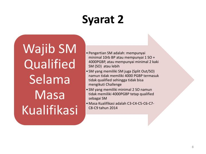 Syarat 2