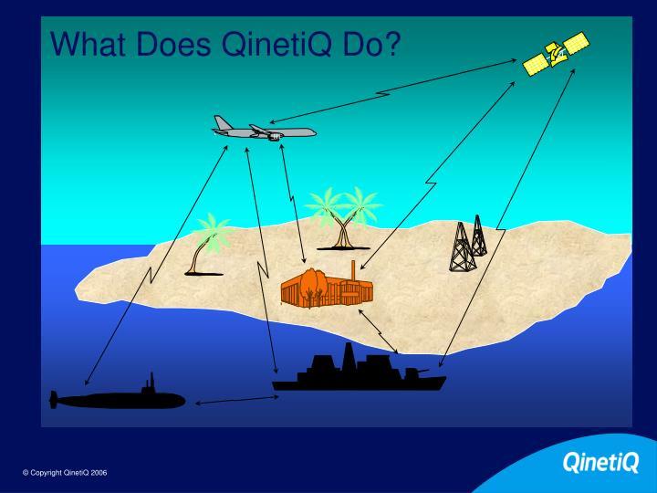 What Does QinetiQ Do?