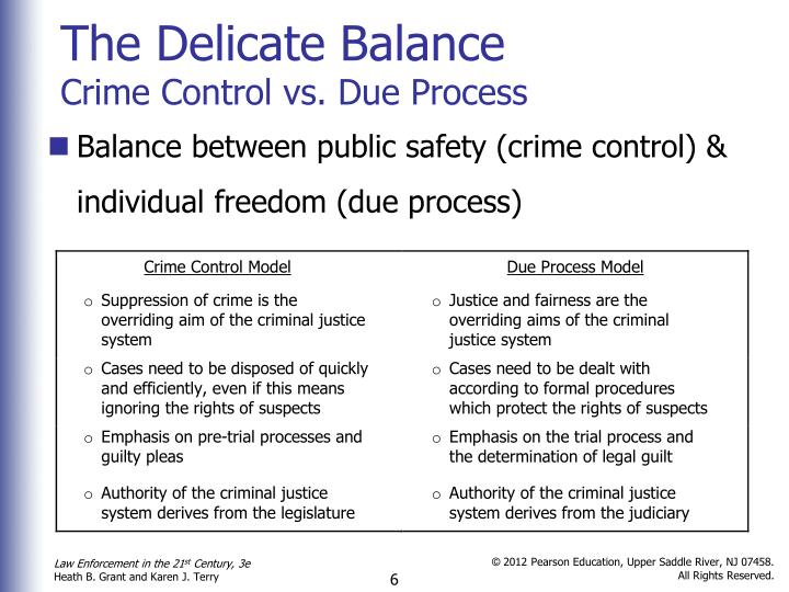 Differences Between the Crime Control Model and Due Process Model