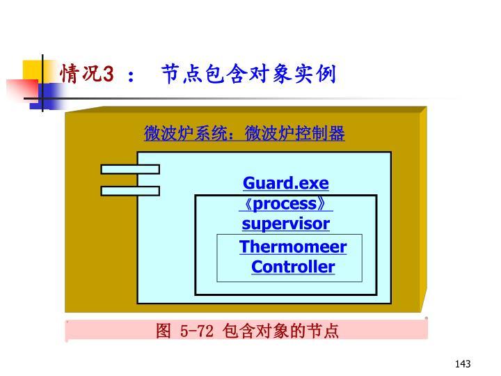 微波炉系统:微波炉控制器