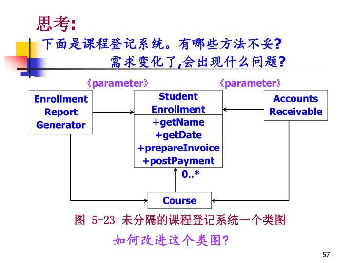 下面是课程登记系统。有哪些方法不妥
