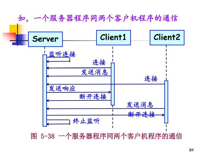 如,一个服务器程序同两个客户机程序的通信
