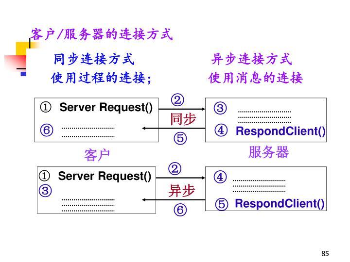 Server Request()