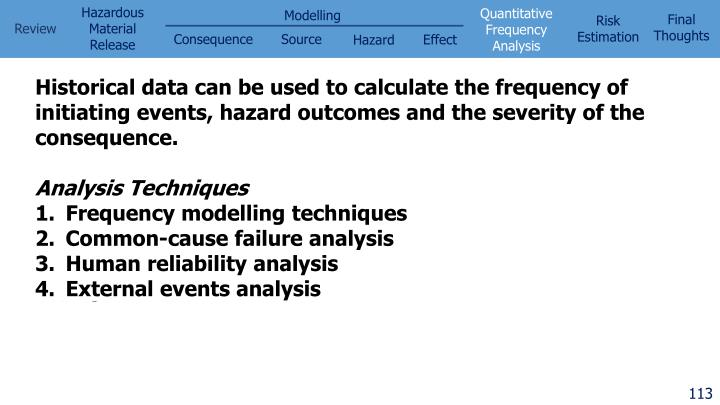 Historical data can be used to calculate the frequency of initiating events, hazard outcomes and the severity of the consequence.