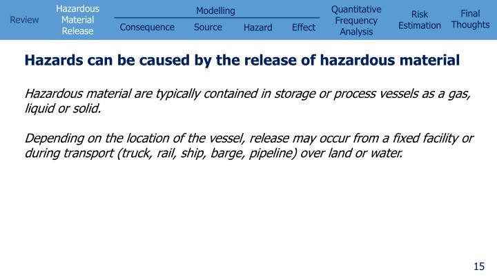 Hazards can be caused by the release of hazardous material