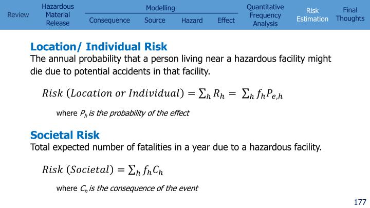 Location/ Individual Risk