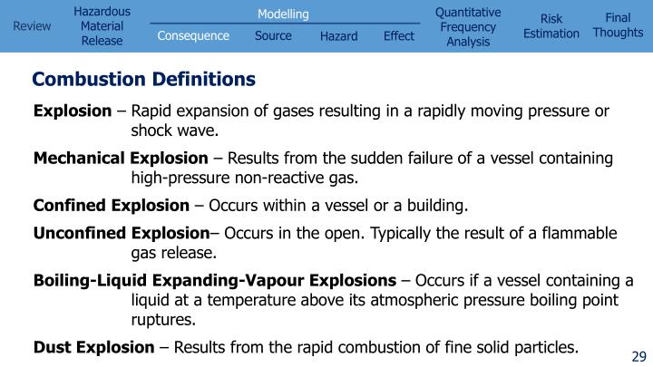 Combustion Definitions